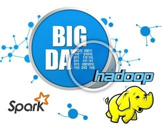Big Data Hadoop and Spark Training – Corporate Exclusive – 201804
